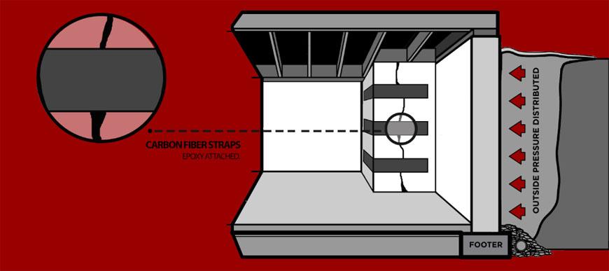 Carbon Fiber Corner Repair