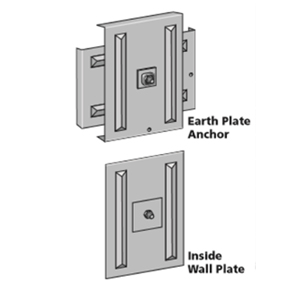 Plate Anchors
